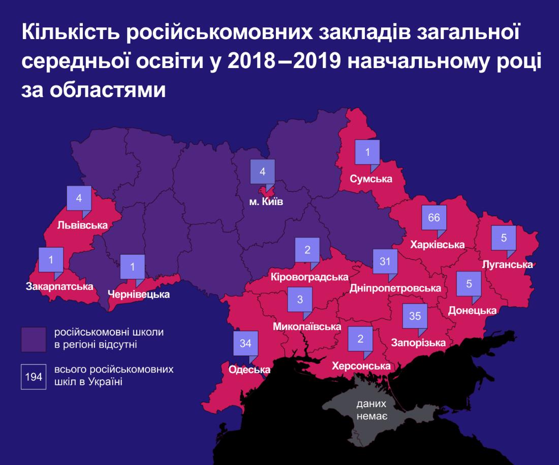 кількість російськомовних шкіл в Україні
